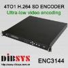 4CH super h.264 encoder(IPTV solution,broadcast sd)