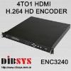 4in1 digital Broadcast H.264 HD Encoder-HDMI/IP
