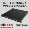 4in1 mpeg 2 video Encoder-broadcast equipment