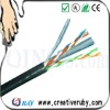 CE RoHS Certifier Network UTP Cat6 Cable