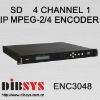DVB-C 4CH supper IP video Encoder