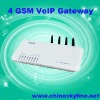 GSM VoIP SMS Gateway can compatible with asterisk