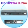 MPEG4 H.264 DVB-T set top box receiver for car use