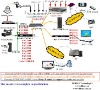 QSIF to HD mpeg-2 to h.264 Transcoders,Encoder with Multiple Video,Resolutions,Profiles-digital headend IPTV Solution