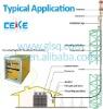 Terrestrial Digital TV Transmitter Wide-band Frequency System Solution